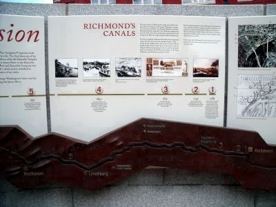 Richmond's Canals panel image. Click for full size.