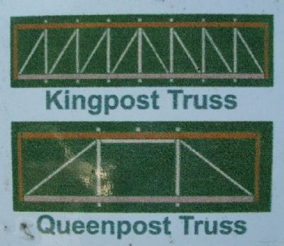 Truss Designs on Marker image. Click for full size.