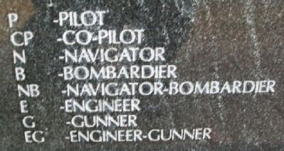Doolittle Raiders Marker Key image. Click for full size.