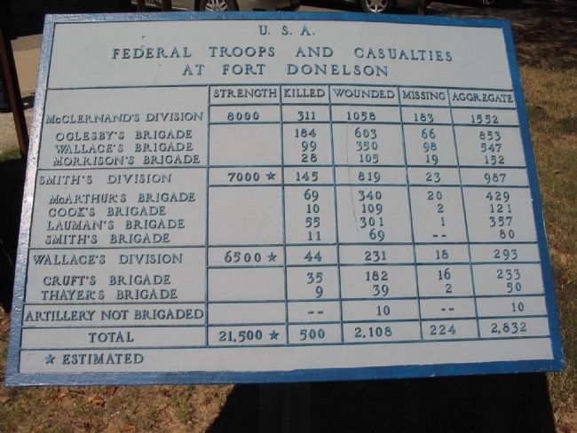 Federal Troops and Casualties at Fort Donelson Tablet image. Click for full size.