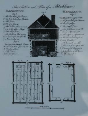 Thomas Anbury Blockhouse Drawing image. Click for full size.