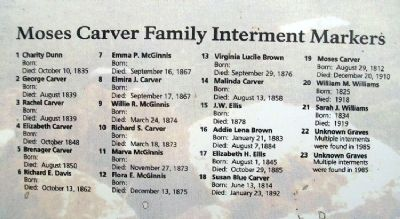 Carver Family Cemetery Legend on Marker image. Click for full size.