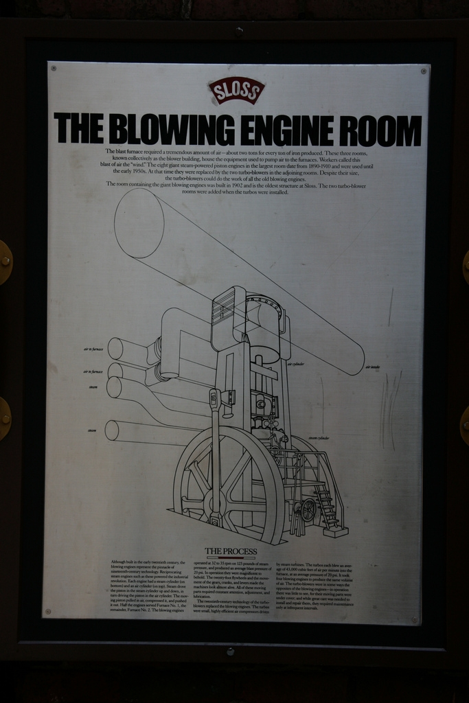 The Blowing Engine Room Marker