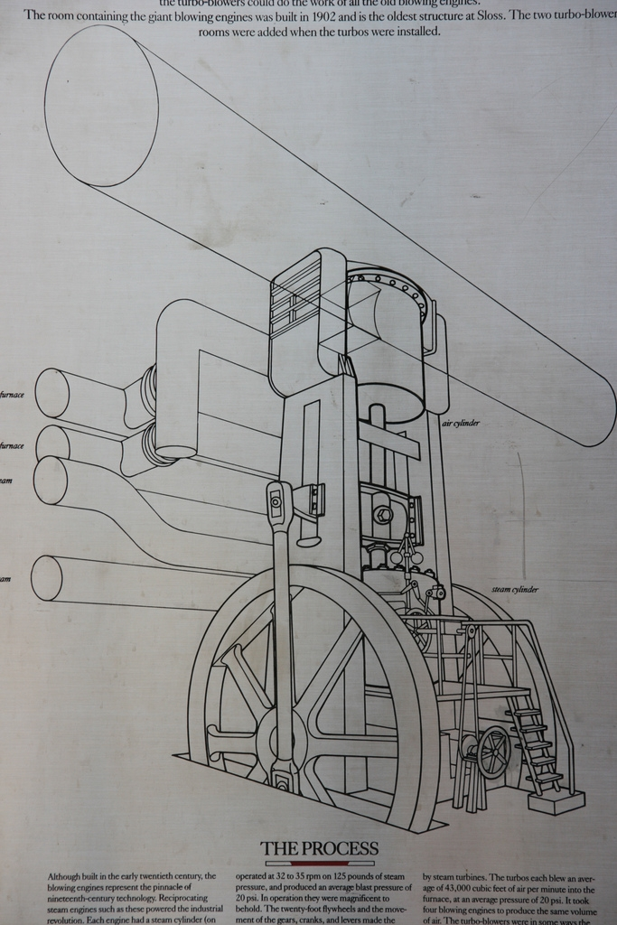 Diagram image of the Blowing Engine on the marker (Click to inlarge)