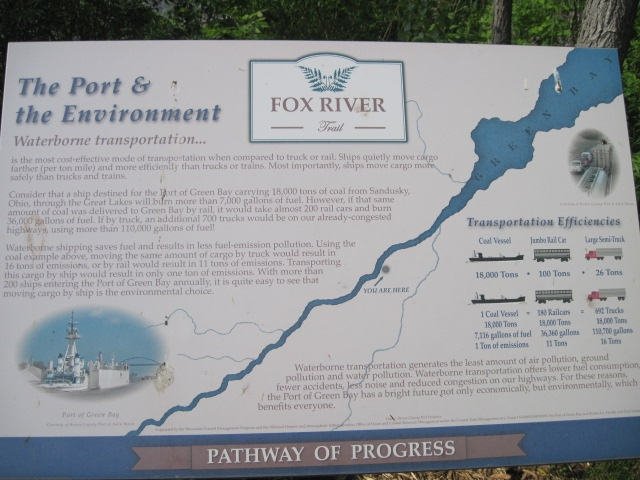 The Port & the Environment Marker