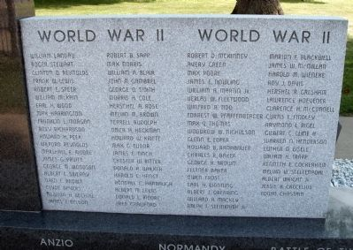 Right - Front - - All Veterans Honor Roll Memorial Marker image. Click for full size.