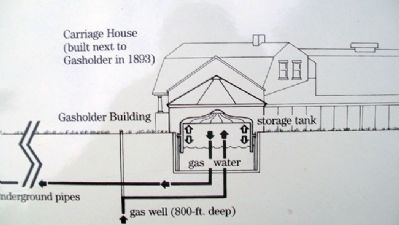 Gasholder Building Diagram on Marker image. Click for full size.