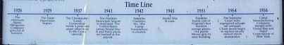 Franklin Timeline 1928 to 1956 image. Click for full size.