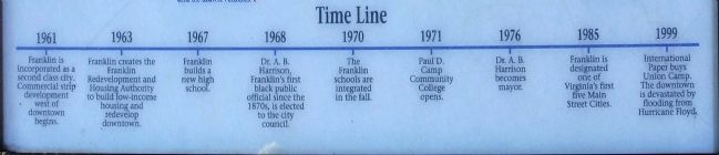 Franklin Time Line 1961 - 1999 image. Click for full size.
