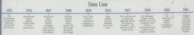 Franklin Time Line 1835 - 1861 image. Click for full size.