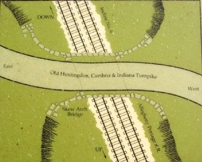 Skew Arch Bridge Diagram on Marker image. Click for full size.