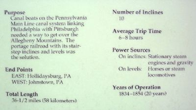 Stats on Summit Level Historic Area Marker image. Click for full size.