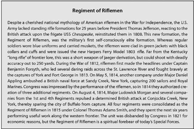 Regiment of Riflemen profile - by John C. Fredriksen image. Click for full size.