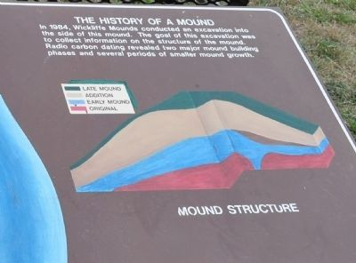 The History of a Mound image. Click for full size.