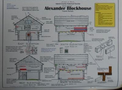 Restoration Detail from the Alexander Blockhouse Marker image. Click for full size.