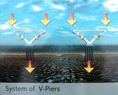 System of V-Piers image. Click for full size.
