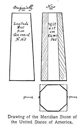 Drawing of the Meridian Stone image. Click for full size.