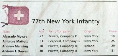 77th New York Infantry image. Click for full size.