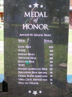 Medal of Honor Marker (Side B) image. Click for full size.