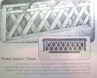 [Covered Bridge] Truss Structures and Truss Variations Marker - Town Lattice Truss image. Click for full size.