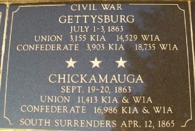 War Memorial Gettysburg - Chickamauga Marker image. Click for full size.