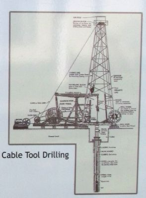 Close-up of Oil Derrick Graphic on Marker image. Click for full size.