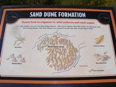 Sand Dune Formation image. Click for full size.