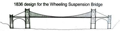 1836 design for the Wheeling Suspension Bridge image. Click for full size.