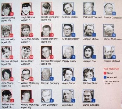 Photos of Bloody Sunday Victims on Marker image. Click for full size.
