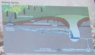 Diagram of Sinking Spring Geology image. Click for full size.