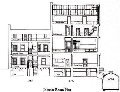 The Gadsby&#39;s Tavern Room Plan<br> showing the Ice Well image. Click for full size.