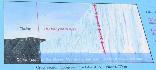 Glacial Ice Cross Section inset image. Click for full size.
