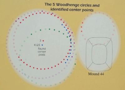 Woodhenge Marker image. Click for full size.