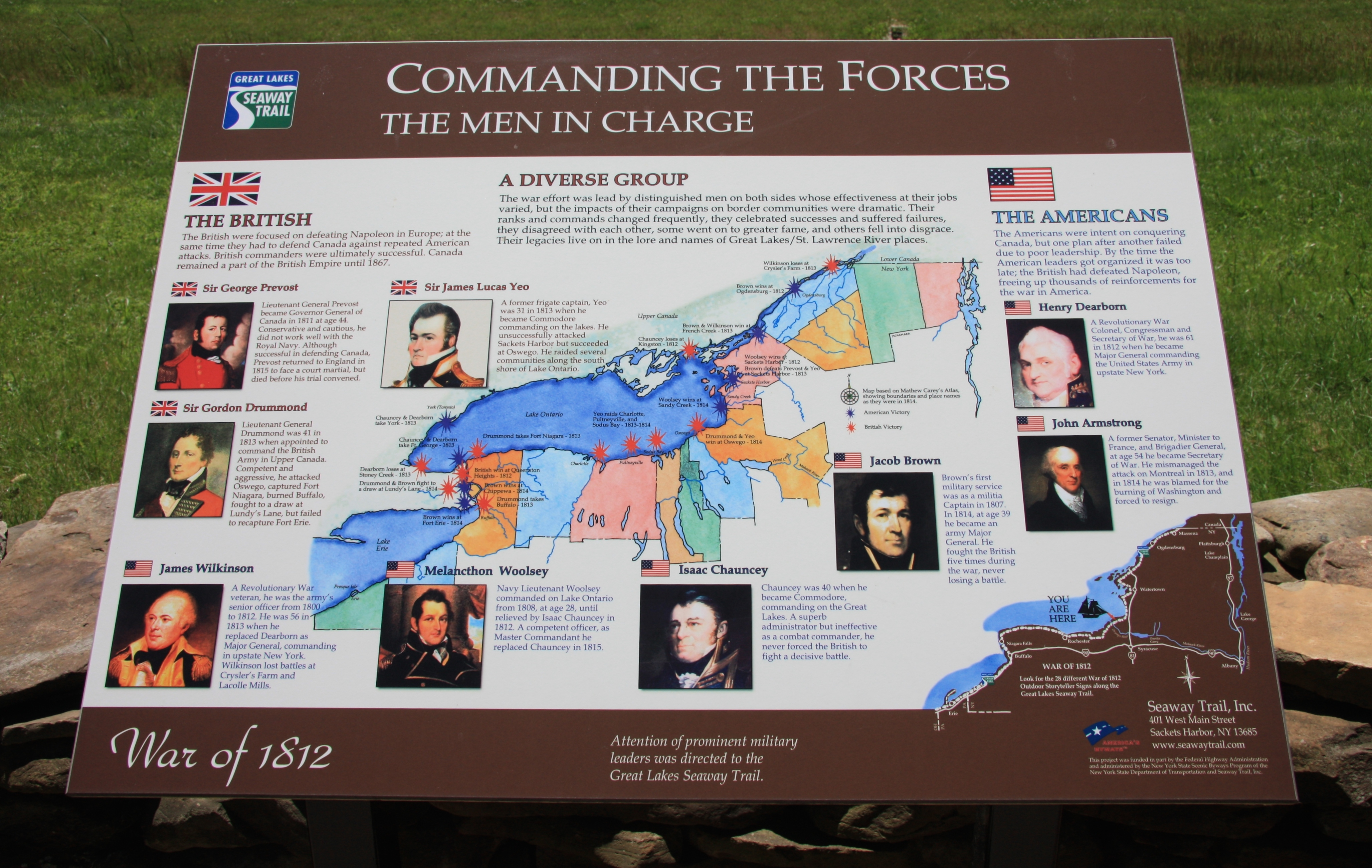 Commanding the Forces Marker