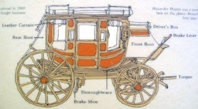 Stagecoach Diagram on the Overland Trail Marker image. Click for full size.