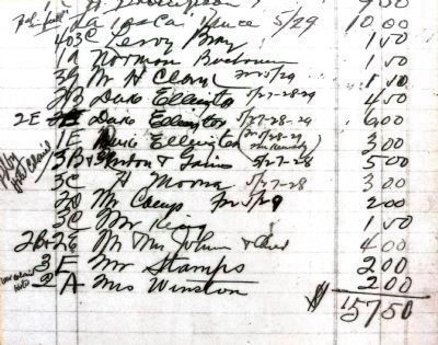 Page from the Whitelaw Hotel register image. Click for full size.
