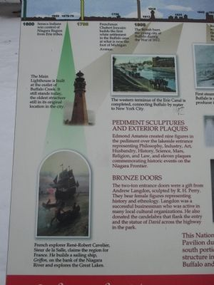 Left Detail - Highlights of Buffalo History Marker image. Click for full size.