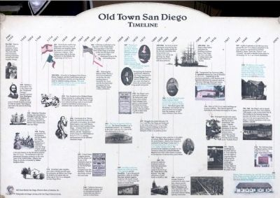 Old Town San Diego Marker image. Click for full size.