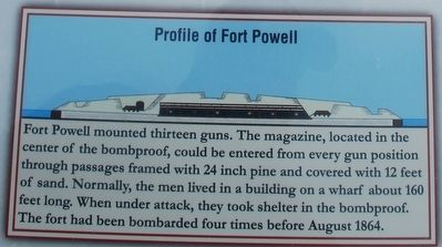 Profile of Fort Powell image. Click for full size.