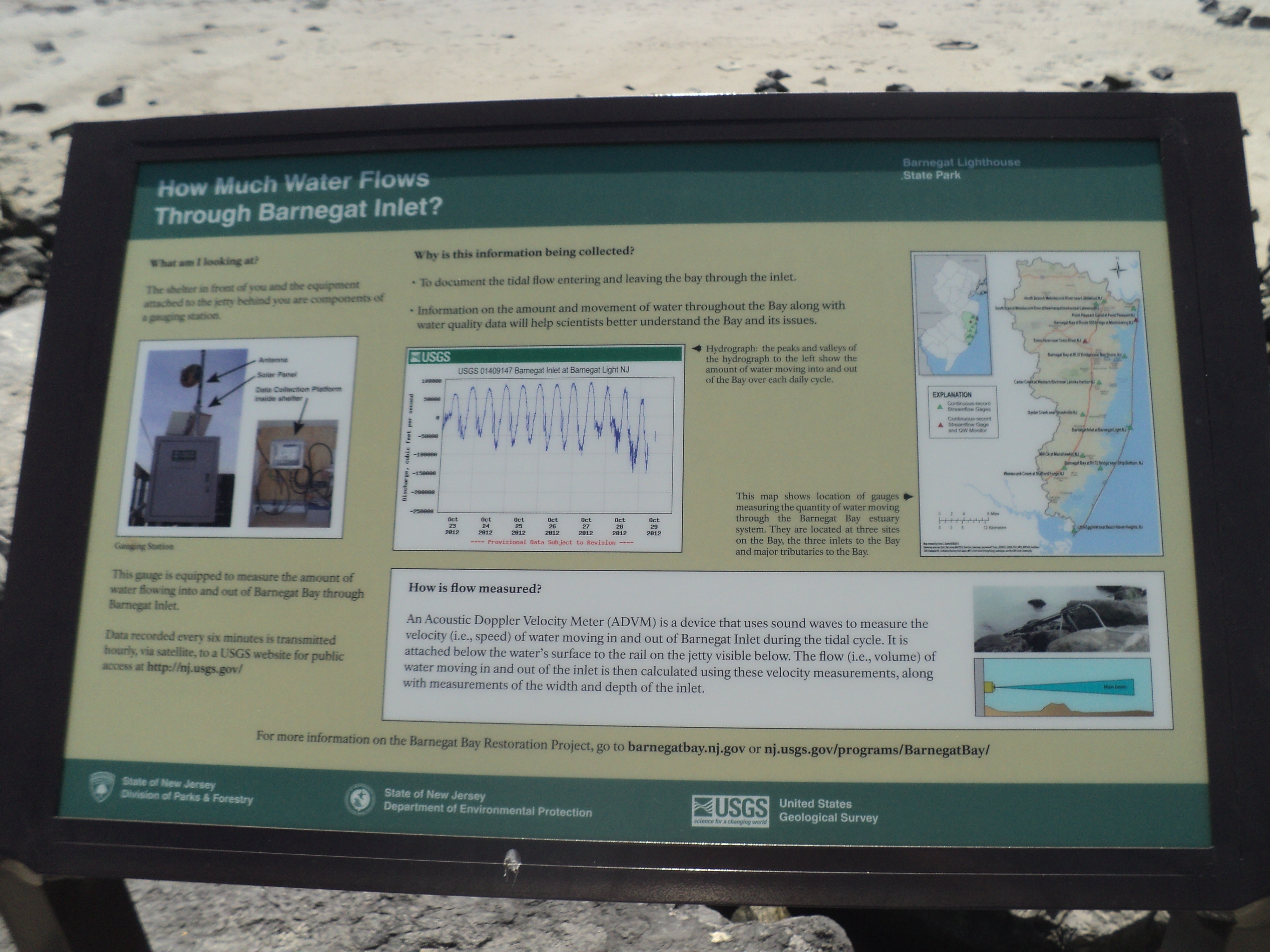How Much Water Flows Through Barnegat Inlet Marker
