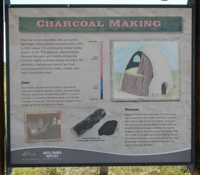 Charcoal Making panel image. Click for full size.