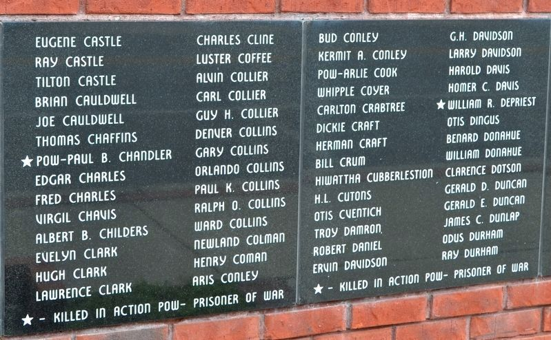 Names of World War II Veterans - Panels 5 and 6 image. Click for full size.