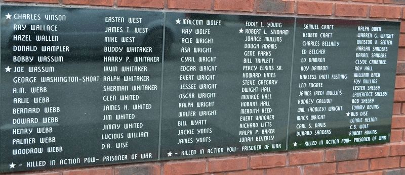 Names of World War II Veterans - Panels 20, 21, and 22 image. Click for full size.