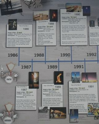 Burning Man Timeline, 1986 - 1991 Marker image. Click for full size.