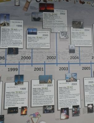 Burning Man Timeline, 1998 - 2004 Marker image. Click for full size.