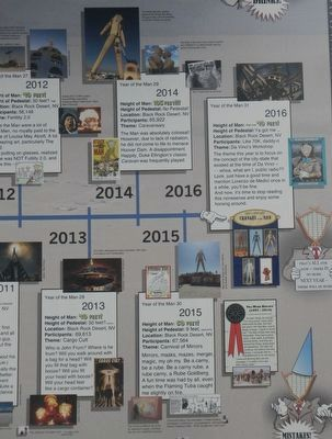 Burning Man Timeline, 2014 - 2016 Marker image. Click for full size.