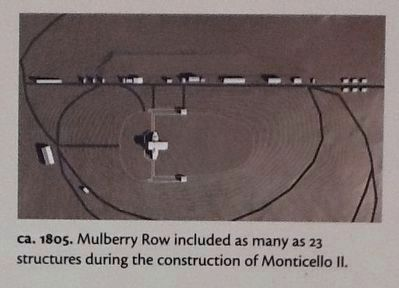 Mulberry Row's Evolution - Phase II (ca.1805) image. Click for full size.