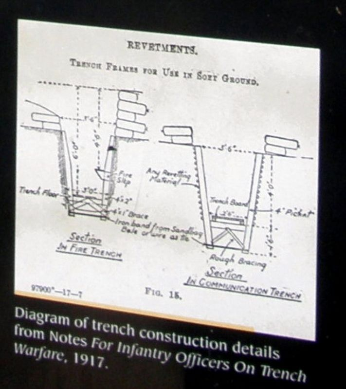 Insert - Trench cross-section image. Click for full size.