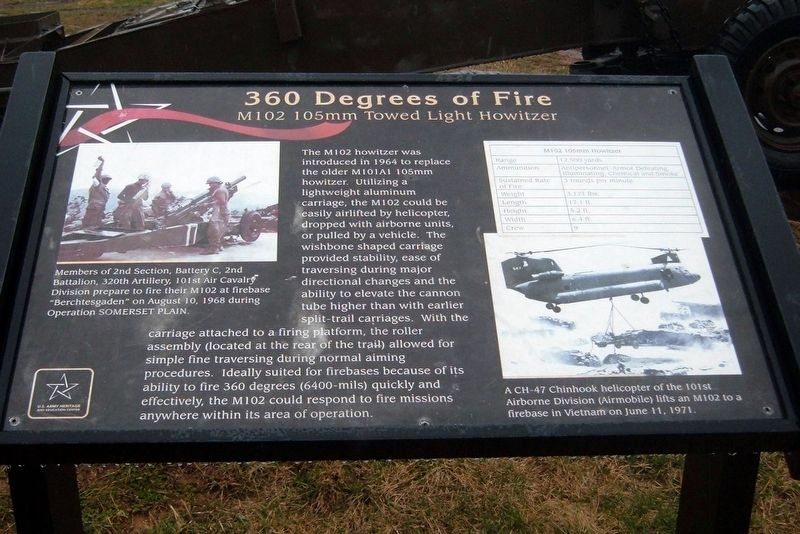 360 Degrees of Fire Marker image. Click for full size.