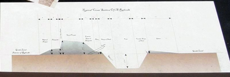 Insert - Redoubt cross-section image. Click for full size.